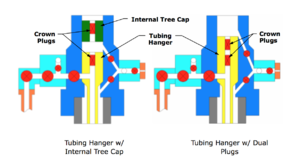 Subsea Tree Types - Horizontal 2.png