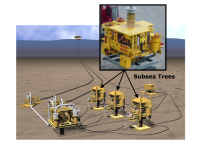 Subsea Equipment System Overview.png