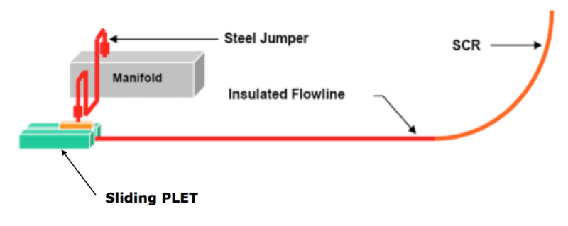 File:Thermal Expansion and Buckling - 2.png